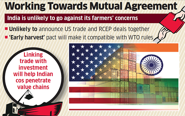 India, US to Continue Efforts to link Investment with Trade