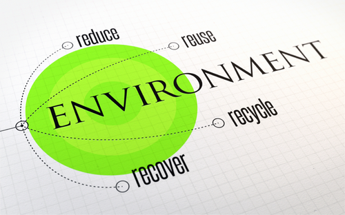 Extended Producer Responsibility (EPR) or E-waste certificate